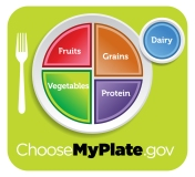 MyPlate, Healthy