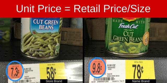 Unit Price - Store Brand versus Name Brand